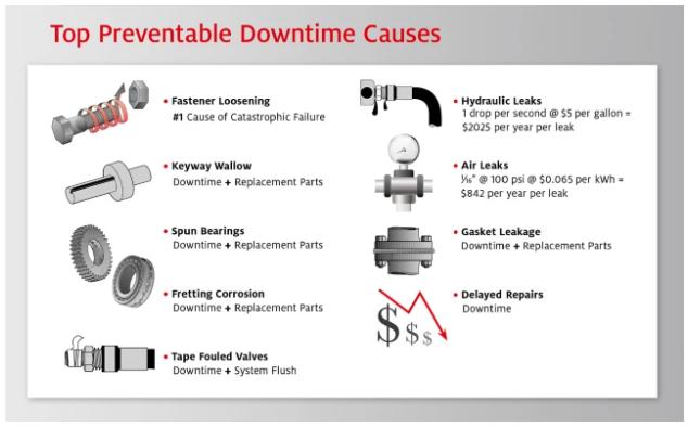 Plant Shutdown Tips